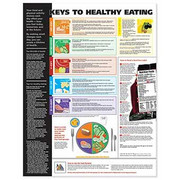ACC_Keys_Healthy_Eating_3e.jpg