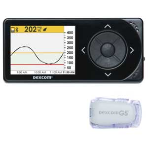 Blood Glucose Monitors & Supplies