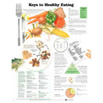 Keys to Healthy Eating Anatomical Chart.jpg