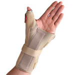Thermoskin-Carpal-Tunnel-Brace-with-Thumb-Spica.jpg